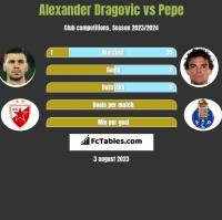 Alexander Dragovic vs Pepe h2h player stats