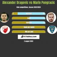 Alexander Dragovic vs Marin Pongracic h2h player stats