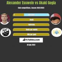 Alexander Esswein vs Akaki Gogia h2h player stats