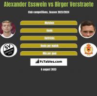 Alexander Esswein vs Birger Verstraete h2h player stats