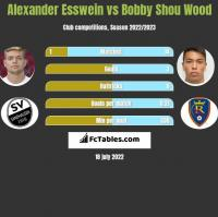 Alexander Esswein vs Bobby Shou Wood h2h player stats