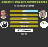 Alexander Esswein vs Christian Clemens h2h player stats
