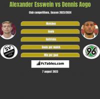 Alexander Esswein vs Dennis Aogo h2h player stats