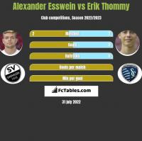 Alexander Esswein vs Erik Thommy h2h player stats