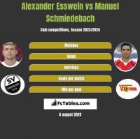 Alexander Esswein vs Manuel Schmiedebach h2h player stats