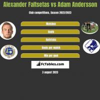 Alexander Faltsetas vs Adam Andersson h2h player stats