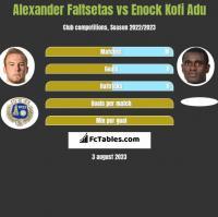 Alexander Faltsetas vs Enock Kofi Adu h2h player stats