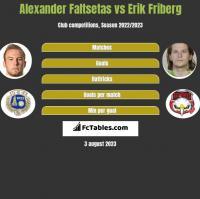 Alexander Faltsetas vs Erik Friberg h2h player stats
