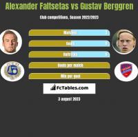 Alexander Faltsetas vs Gustav Berggren h2h player stats