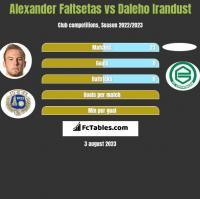 Alexander Faltsetas vs Daleho Irandust h2h player stats