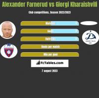 Alexander Farnerud vs Giorgi Kharaishvili h2h player stats