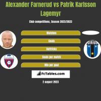 Alexander Farnerud vs Patrik Karlsson Lagemyr h2h player stats