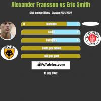 Alexander Fransson vs Eric Smith h2h player stats