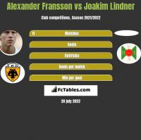 Alexander Fransson vs Joakim Lindner h2h player stats