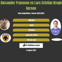 Alexander Fransson vs Lars Cristian Krogh Gerson h2h player stats