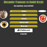 Alexander Fransson vs Daniel Krezic h2h player stats