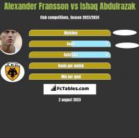 Alexander Fransson vs Ishaq Abdulrazak h2h player stats