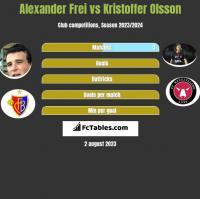 Alexander Frei vs Kristoffer Olsson h2h player stats
