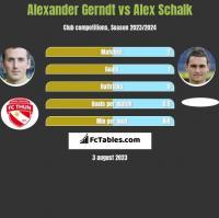 Alexander Gerndt vs Alex Schalk h2h player stats