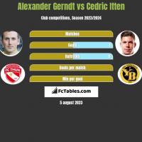 Alexander Gerndt vs Cedric Itten h2h player stats