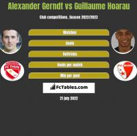 Alexander Gerndt vs Guillaume Hoarau h2h player stats