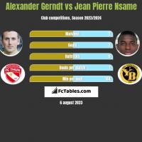 Alexander Gerndt vs Jean Pierre Nsame h2h player stats