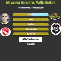 Alexander Gerndt vs Mattia Bottani h2h player stats