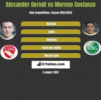 Alexander Gerndt vs Moreno Costanzo h2h player stats