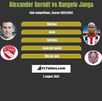 Alexander Gerndt vs Rangelo Janga h2h player stats