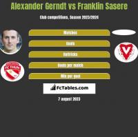 Alexander Gerndt vs Franklin Sasere h2h player stats