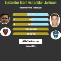 Alexander Grant vs Lachlan Jackson h2h player stats