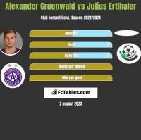 Alexander Gruenwald vs Julius Ertlhaler h2h player stats
