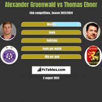 Alexander Gruenwald vs Thomas Ebner h2h player stats