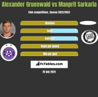 Alexander Gruenwald vs Manprit Sarkaria h2h player stats