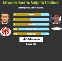 Alexander Hack vs Benjamin Stambouli h2h player stats