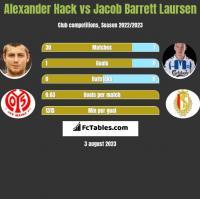 Alexander Hack vs Jacob Barrett Laursen h2h player stats
