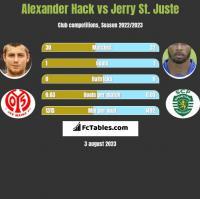 Alexander Hack vs Jerry St. Juste h2h player stats