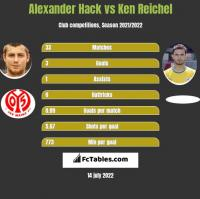 Alexander Hack vs Ken Reichel h2h player stats