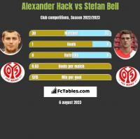 Alexander Hack vs Stefan Bell h2h player stats