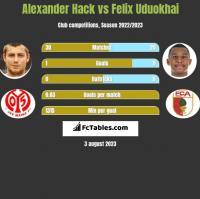 Alexander Hack vs Felix Uduokhai h2h player stats