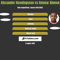 Alexander Henningsson vs Ammar Ahmed h2h player stats