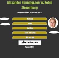 Alexander Henningsson vs Robin Stroemberg h2h player stats