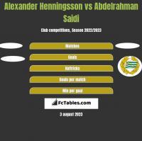 Alexander Henningsson vs Abdelrahman Saidi h2h player stats