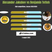 Alexander Jakubov vs Benjamin Tetteh h2h player stats