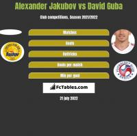 Alexander Jakubov vs David Guba h2h player stats