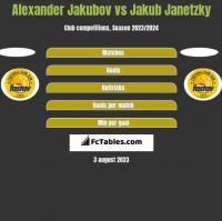 Alexander Jakubov vs Jakub Janetzky h2h player stats