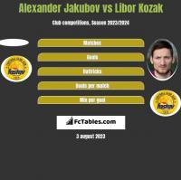 Alexander Jakubov vs Libor Kozak h2h player stats