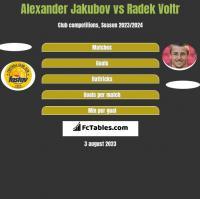 Alexander Jakubov vs Radek Voltr h2h player stats