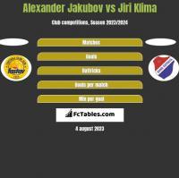 Alexander Jakubov vs Jiri Klima h2h player stats