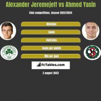 Alexander Jeremejeff vs Ahmed Yasin h2h player stats